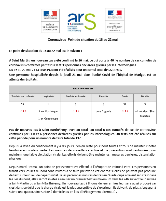 Name:  Point Sanitaire SFG 16-21 Mai.png Views: 293 Size:  151.0 KB